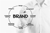 brand-manager_1